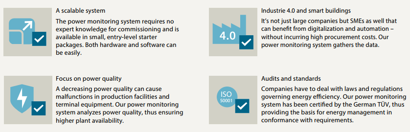 Advantages of our power monitoring system (PMS)